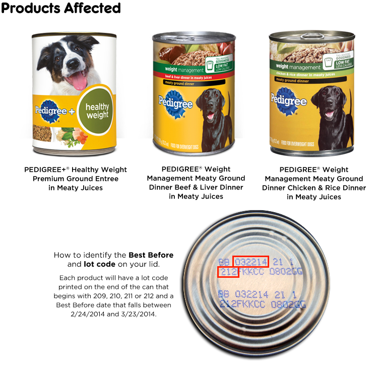 Weight Management Dog Food Brands